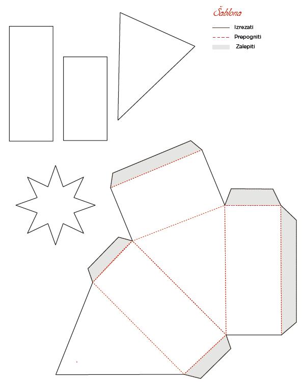 Šablona za kapice s cofom in fotografijo